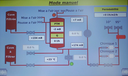 Filtration tangentielle supervision
